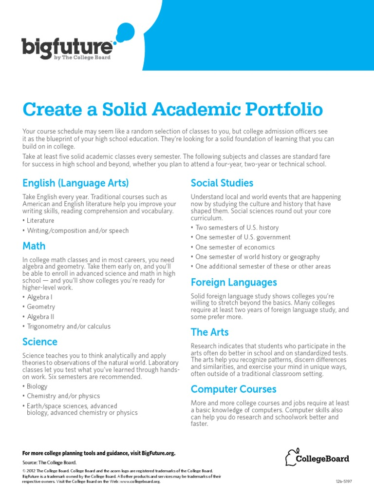 academic portfolio speech by ryan Academic writing includes various works: essays, research papers, theses, book and movie reviews and more our experienced team of writers will complete any academic assignment just for you.