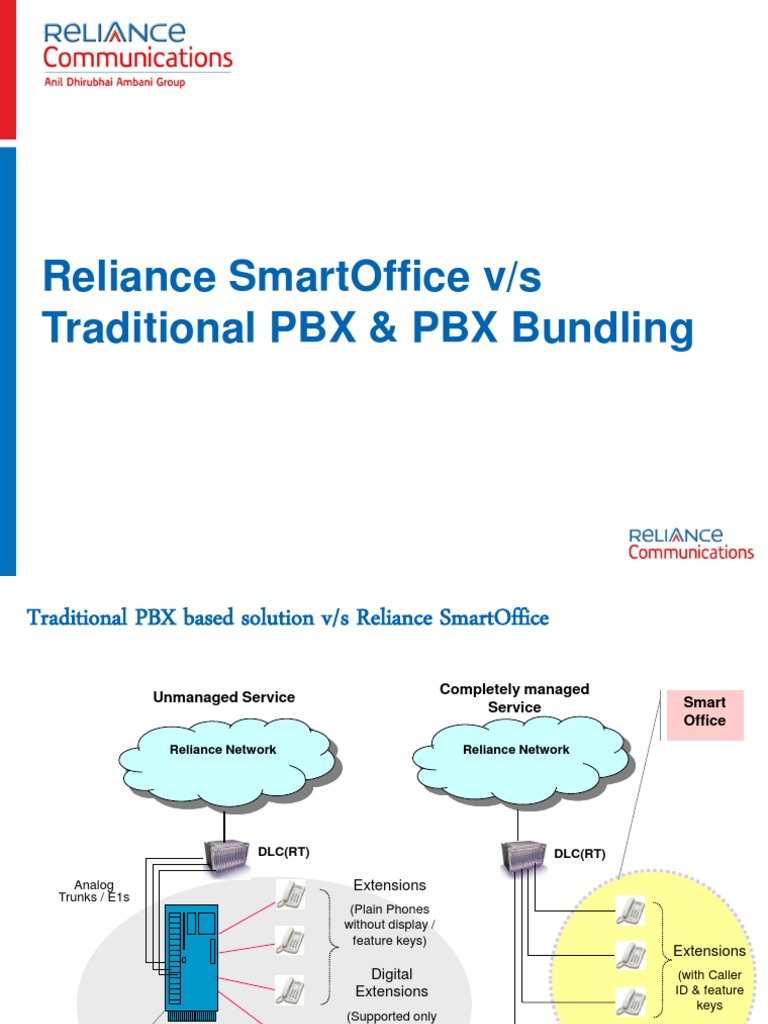 distribution network of reliance communication at Seclore partners with technobind to increase distribution network reliance big tv brings entertainment free of cost to every unified communications.