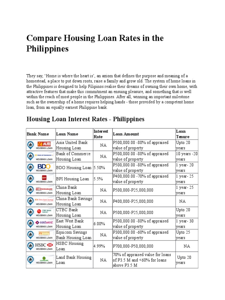 compare housing loan rates in the philippines - docshare.tips