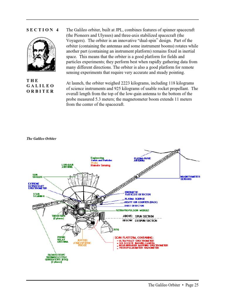 Download Galileo Space Probe Diagram Telecom