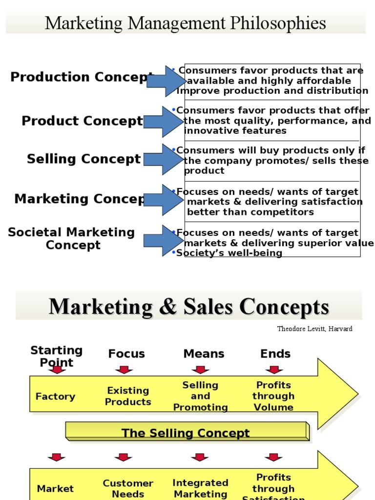 market segmentation product concepts