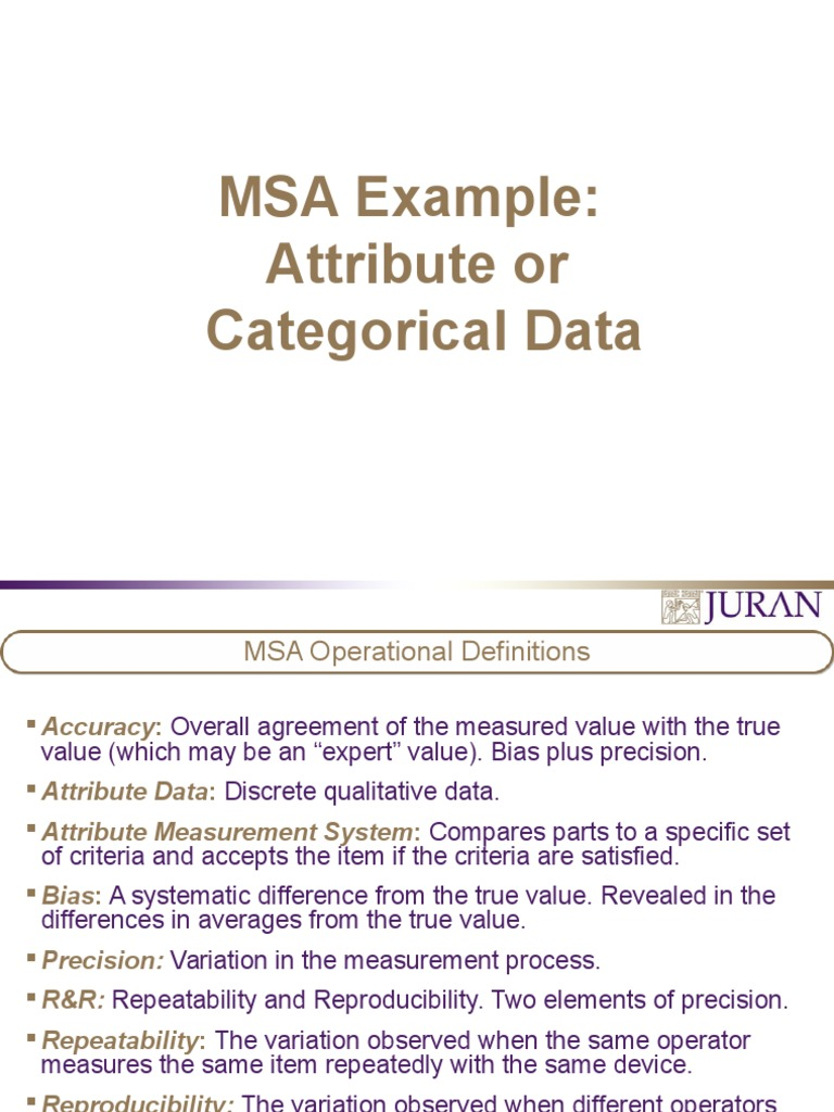 Download Destructive Attribute Msa Measurement System Analysispdf