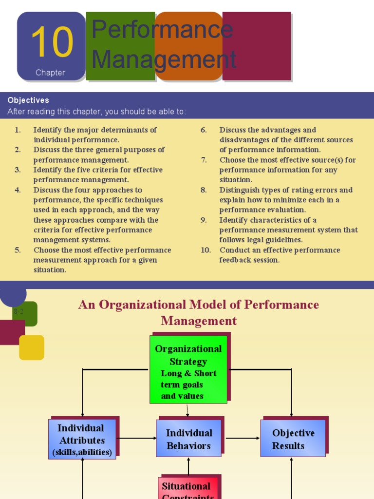 five criteria for effective performance management systems Core management criteria related to effective performance in a framework linked to departmental performance management systems for employees on.
