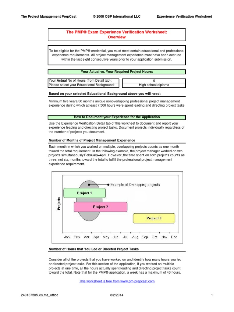 worksheet Independent Verification Worksheet csula dependent verification worksheet independent pmp experience docshare tips