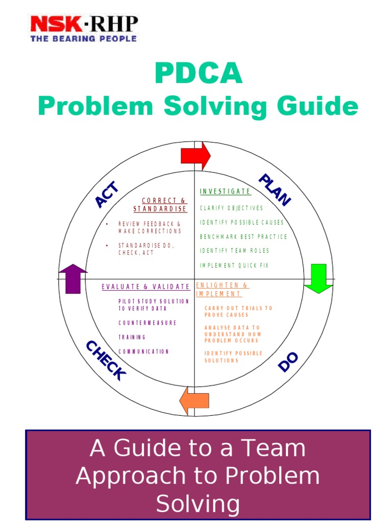 art and craft of problem solving solutions