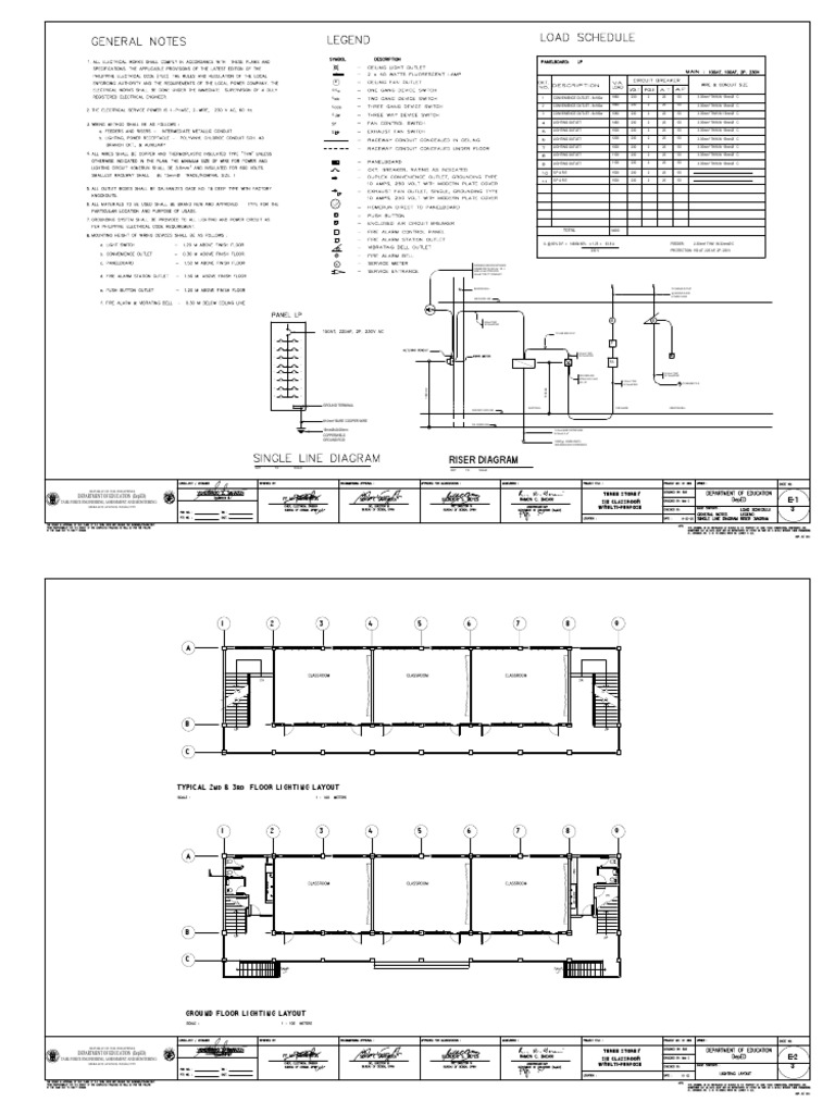 Electrical Plan Guidelines 1 Grounding
