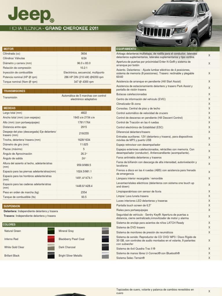 2000 jeep grand cherokee owners manual pdf