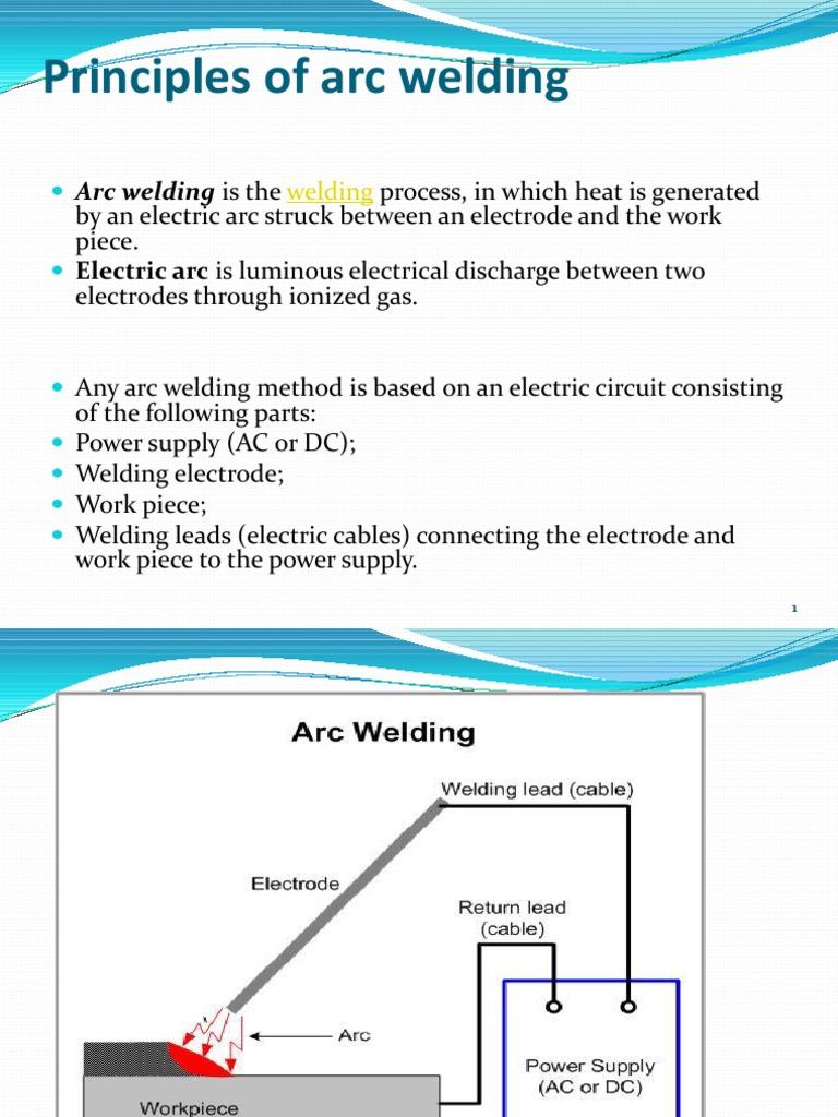 Principle Of Arc Weldingpptx Welding Electrode Diagram