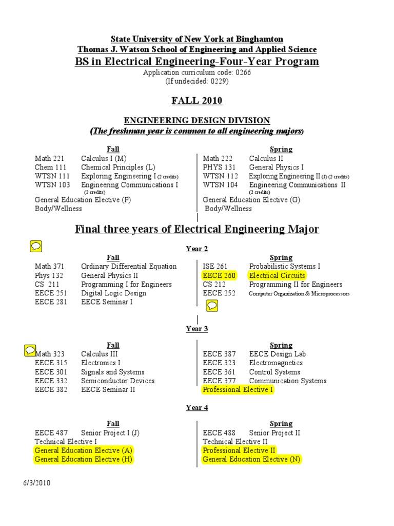 Download Pancratius T  Perez - Electrical Engineering degree