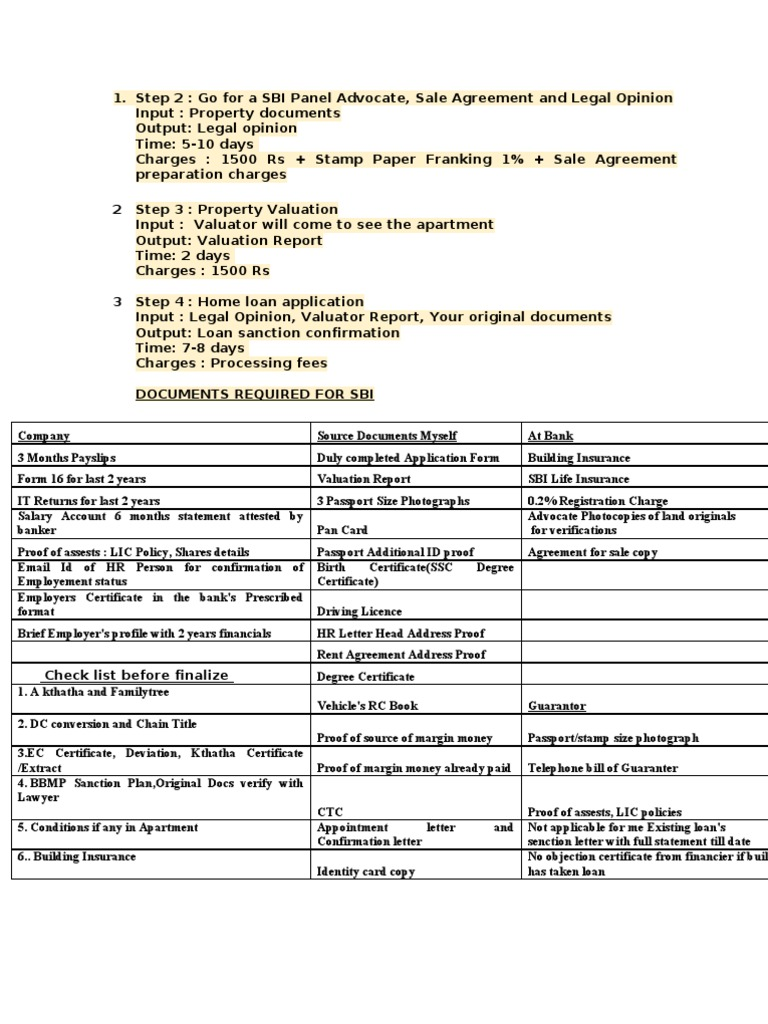 Home loan complete process doc docshare thecheapjerseys Image collections