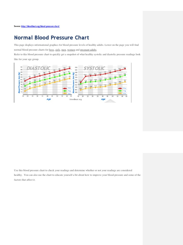 Download blood test results normal range reference chart blood blood testcholesterol diabetes results geenschuldenfo Choice Image