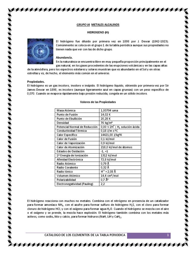 Catalogo de ls elementoscx docshare urtaz Image collections