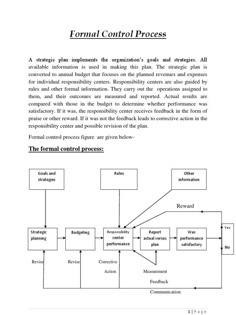 Download management control systems give formal control process formal control process model pooptronica Images