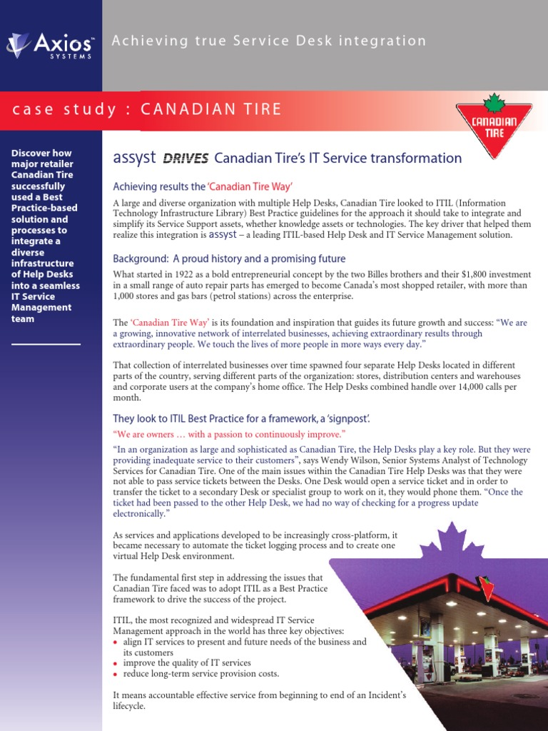 canadian tire case analysis Canadian tire corporation (ctc) is an $8billion dollar network of businesses involved in retail, financial services and petroleum operations they had just completed a strategic plan in 2002 with a clear corporate goal to become a top quartile performer in our market sector as measured by total return to stockholders.