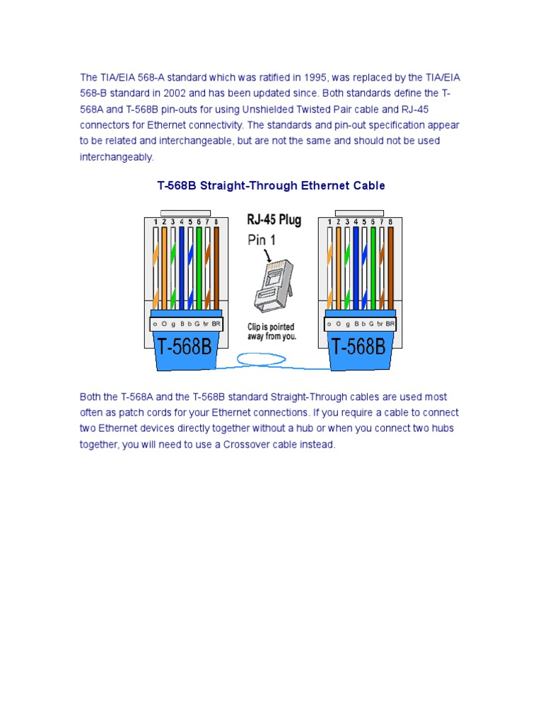 Download Ethernet Cabling Color Codes On Rj45 Pinout 568b Code