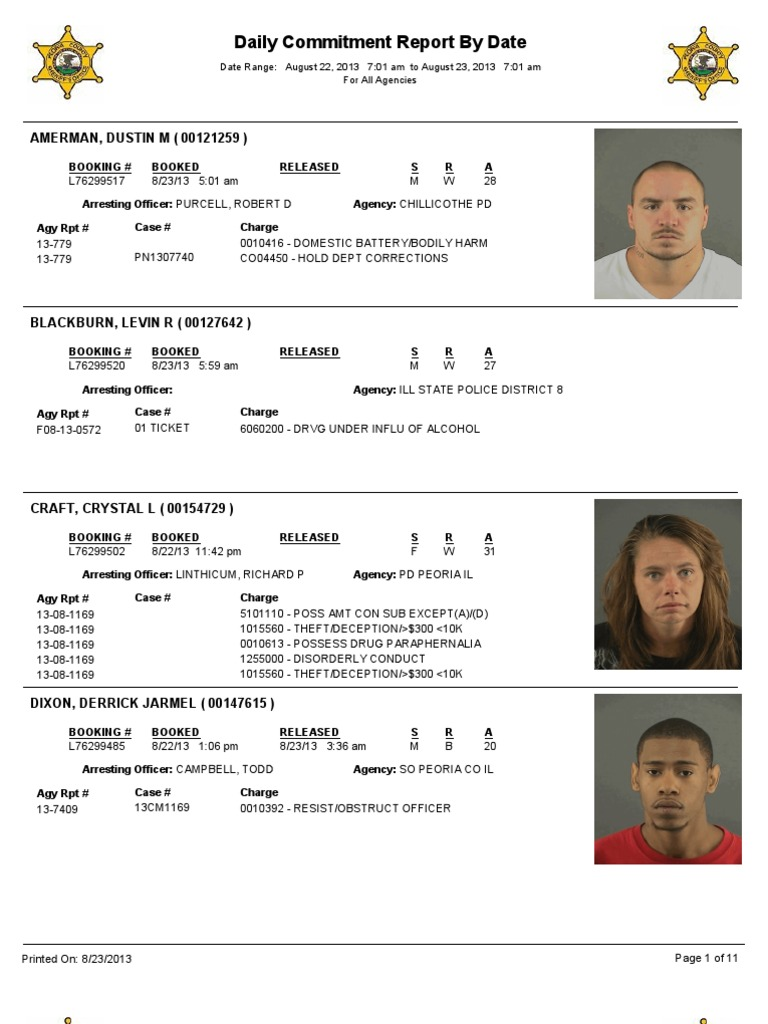 Peoria County Booking Sheet 08 23 13 Docshare Tips