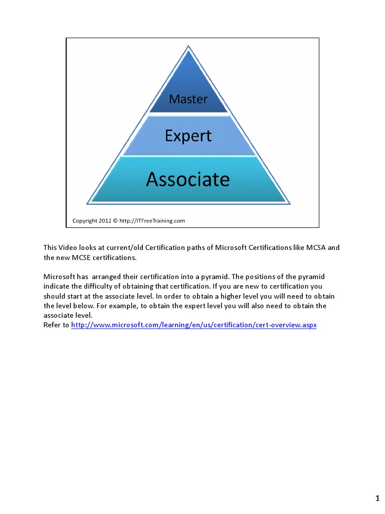 Download Mcse And Mcsa Certification Docshare