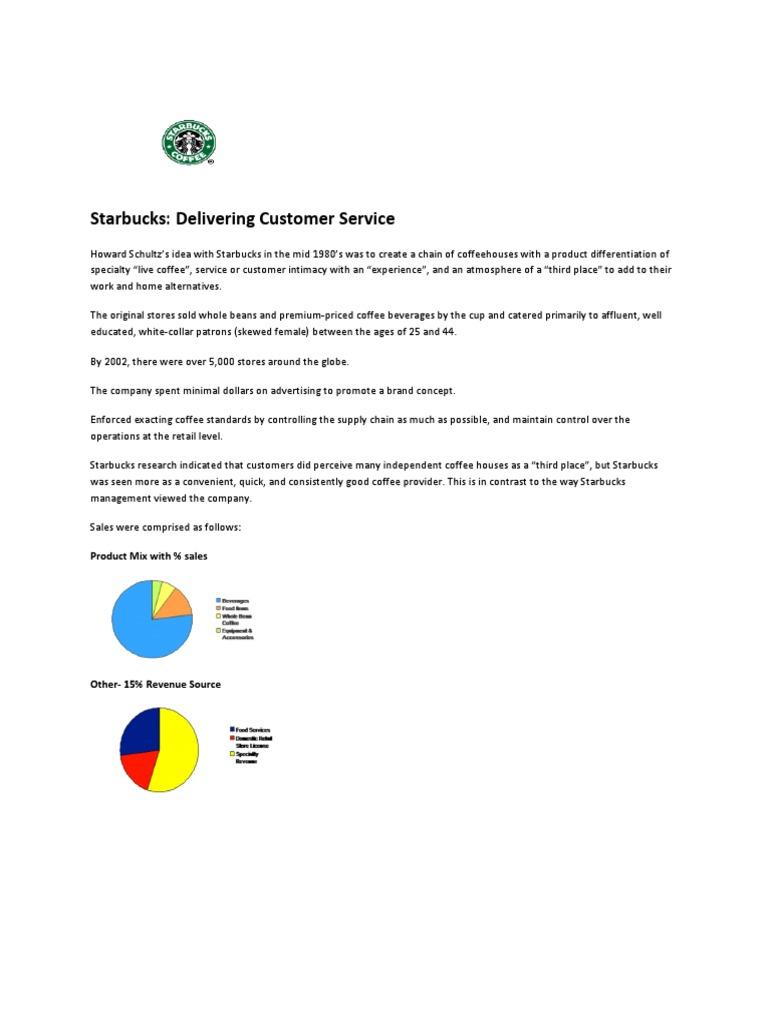 Starbucks Delivering Customer Service Final