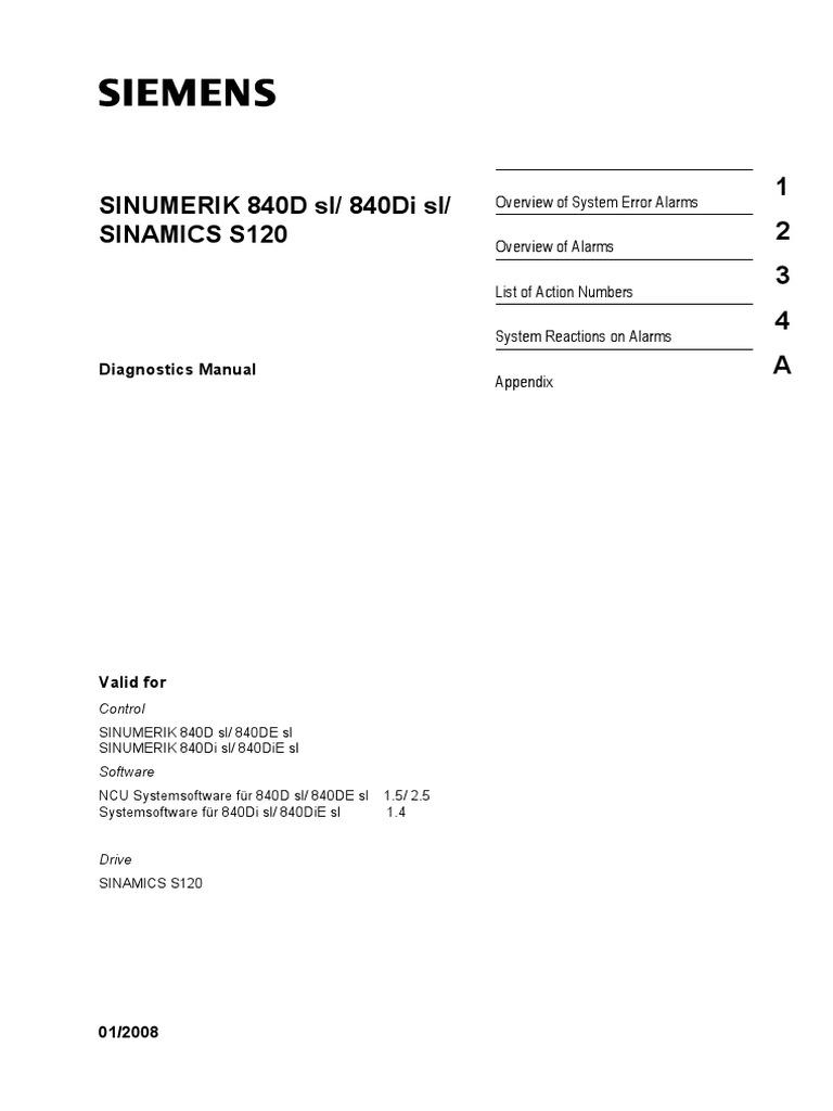 Siemens 840D Alarms - DocShare tips