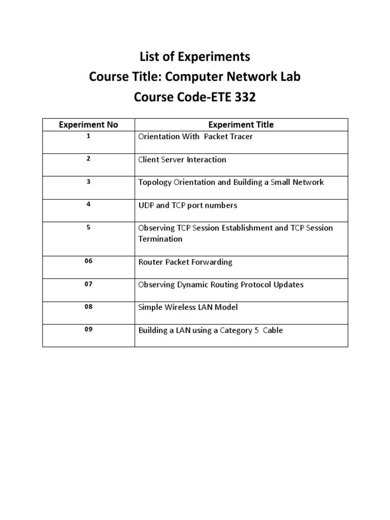 Network Design Lab Manual