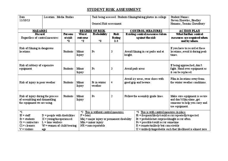 Download Student Risk Assessment Form Corridor Docshare