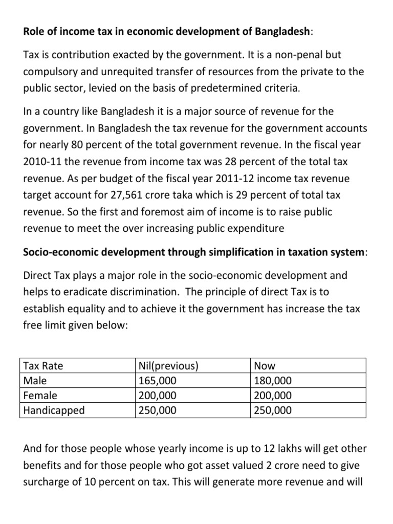 income tax structure in bangladesh and