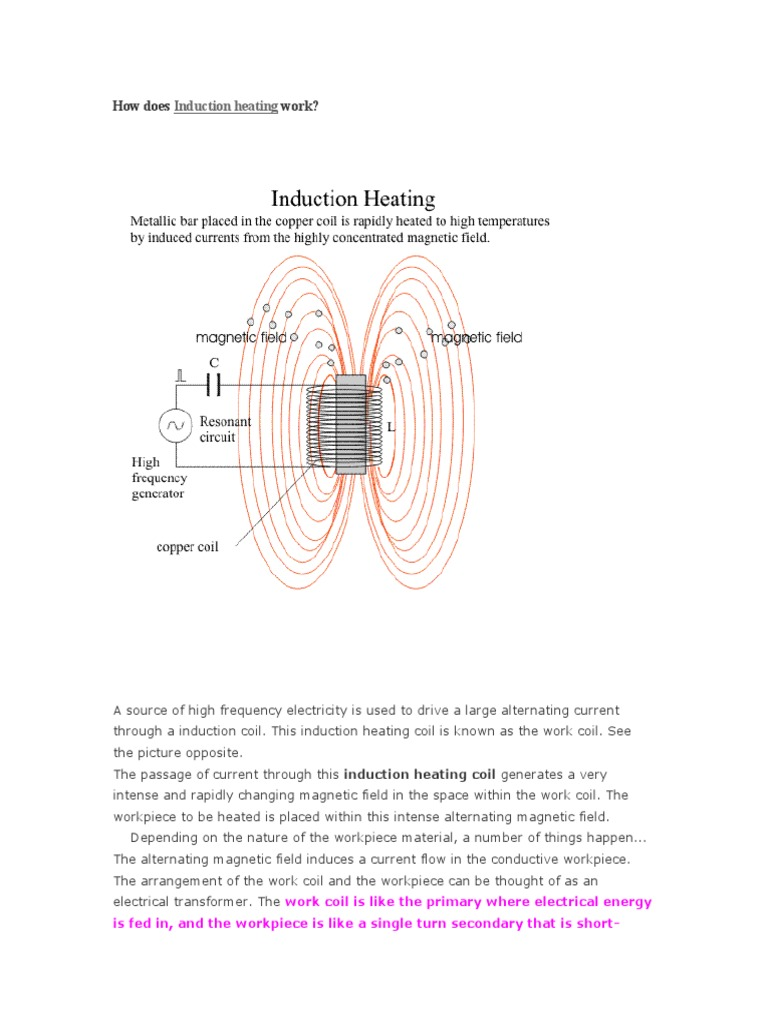 Download Induction Heating Diagram