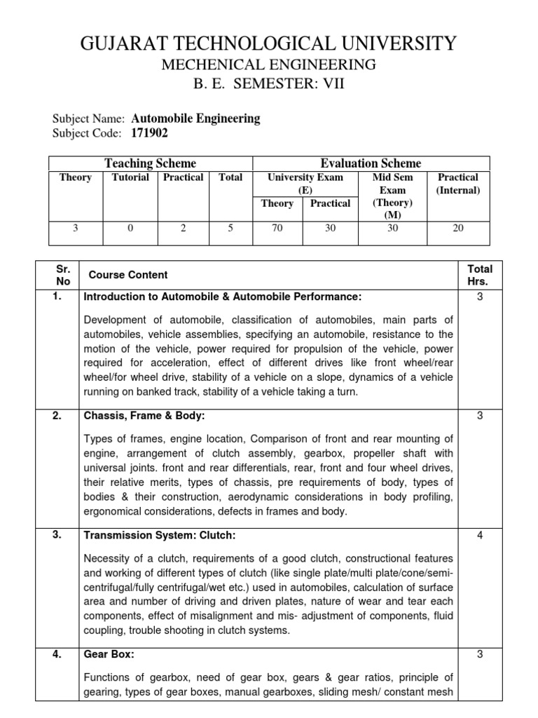 Automobile Engineering - DocShare.tips