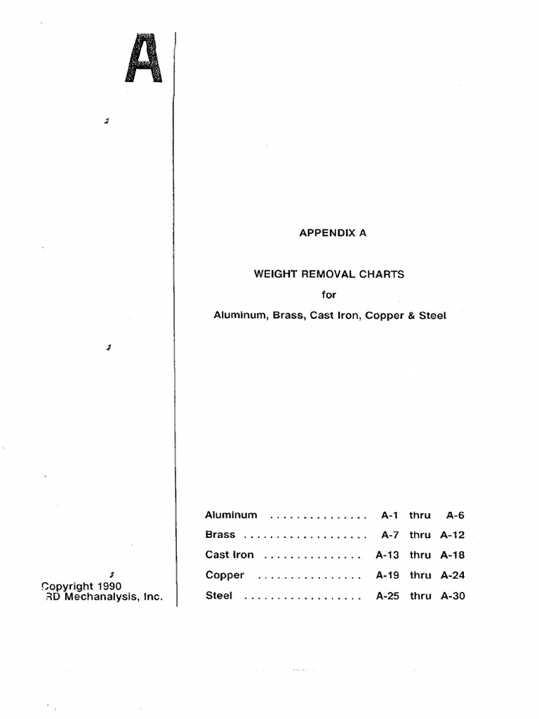 Download engine weight chart docshare weight removal chart geenschuldenfo Choice Image