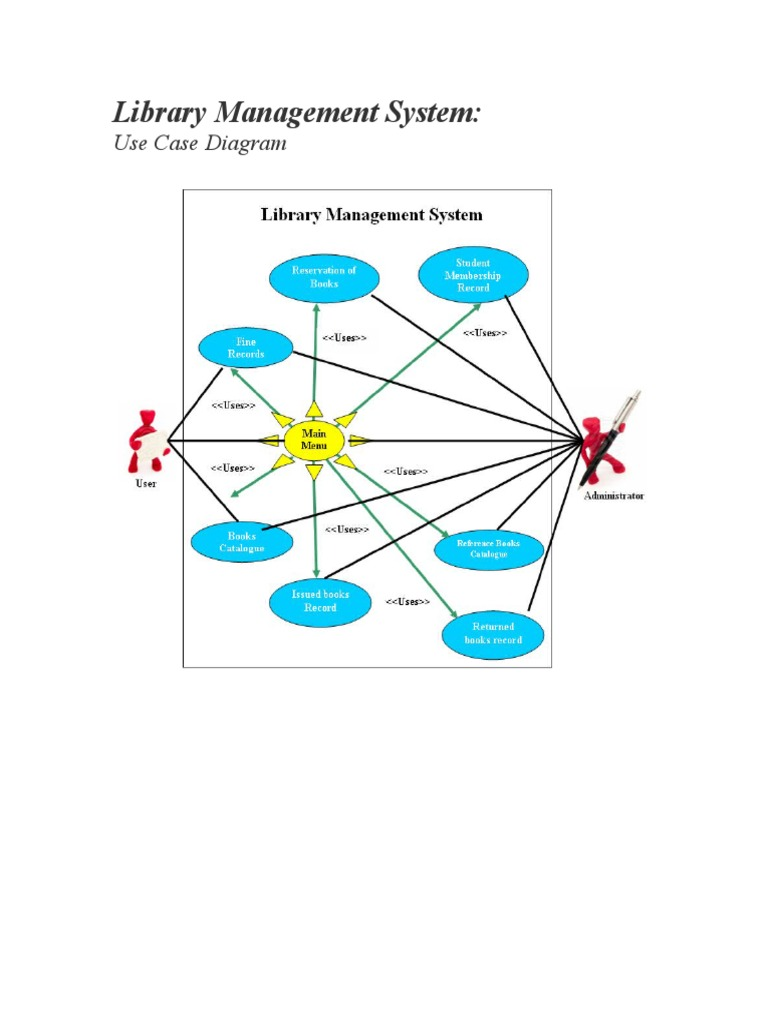 Download hospital use case diagram docshare library management system system use case diagram altavistaventures Image collections