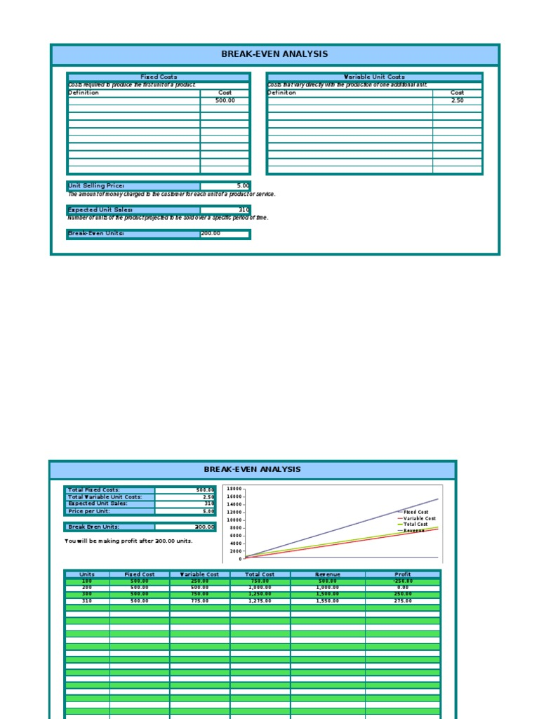 download advantages and disadvantages of break even analysis