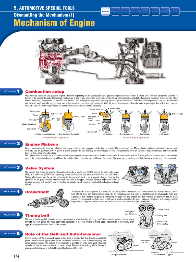 Download Fuelless Engine Model 2 362 Rcm2pdf Cycle Diagram