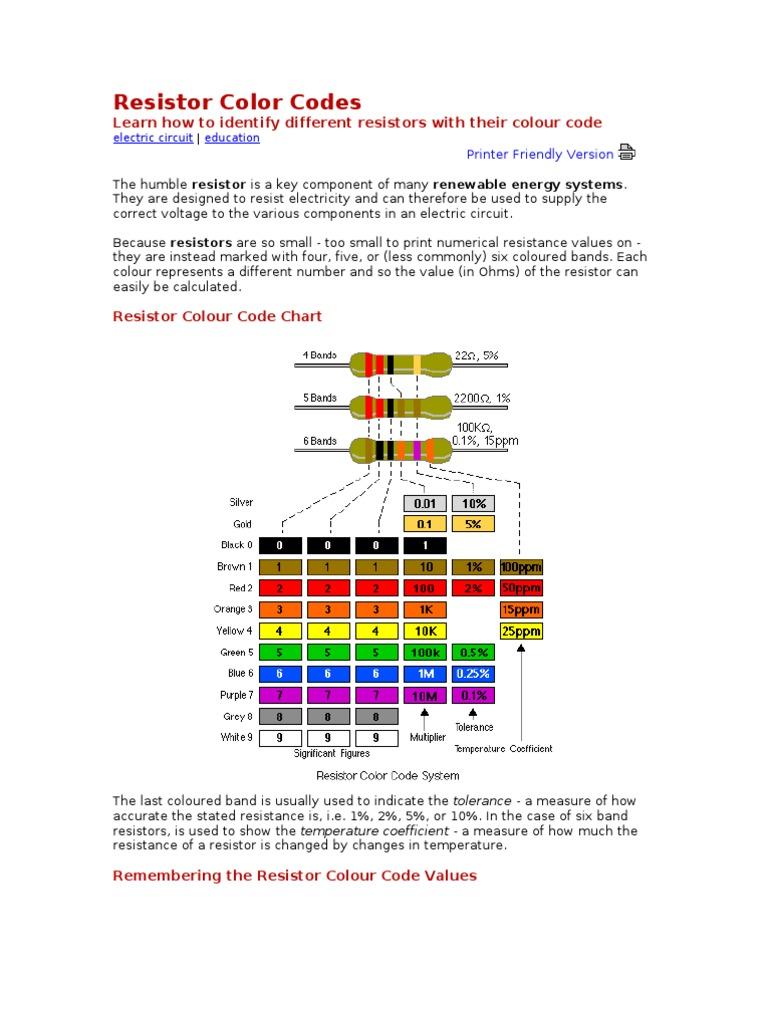Download Resistor Color Codes