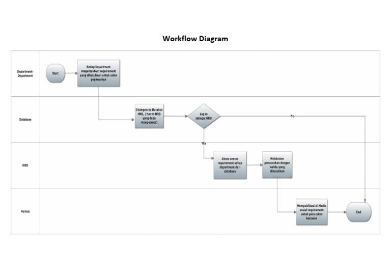 Download Gtd Workflow Diagram Docshare