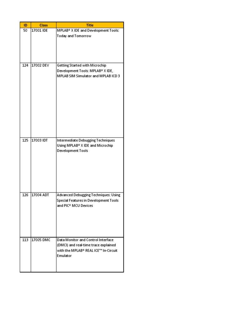 Download Class List 3b Wmsu Procedure To Use Mplab Sim Masters 2013