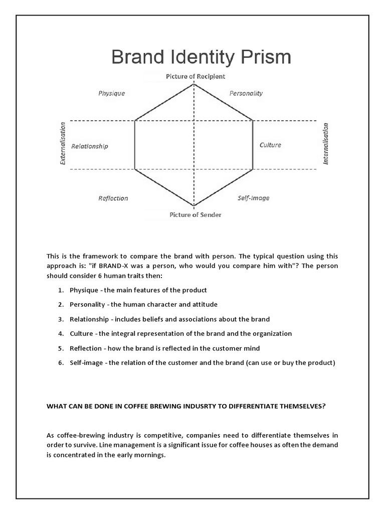 BRAND IDENTITY - DocShare tips