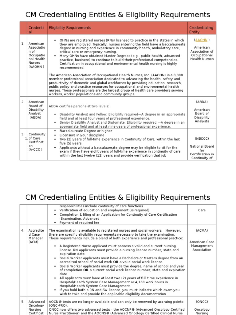 Download table matrix for defective contracts docshare cmcertification criteria for matrix 1betcityfo Gallery