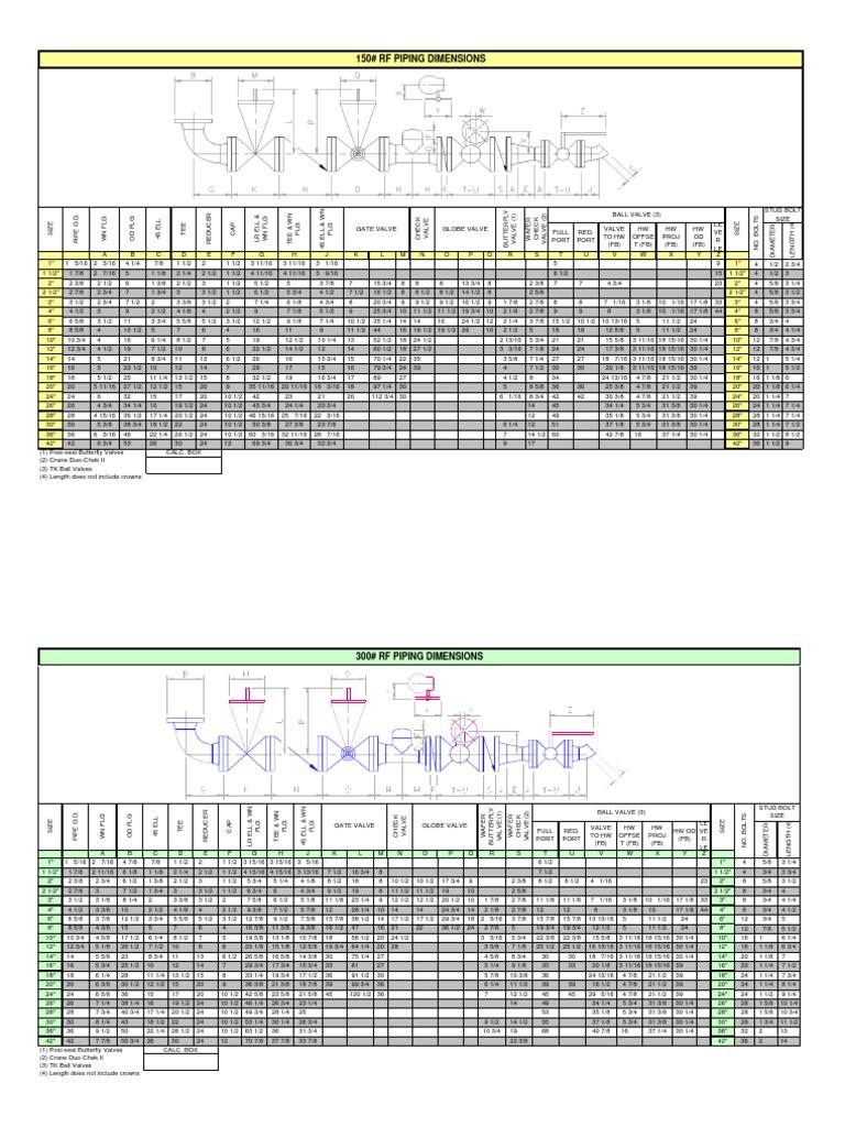 Download Loki Imo 9221803 Vessel Data Piping Diagram Ship Formula Steel Pipe