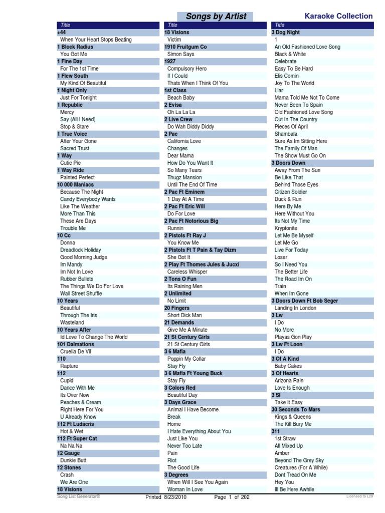 Karaoke Song List - DocShare tips