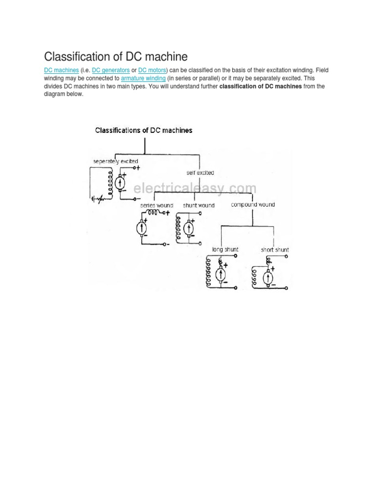 Download Dc Generator Wiring Diagram For Series Wound Motor