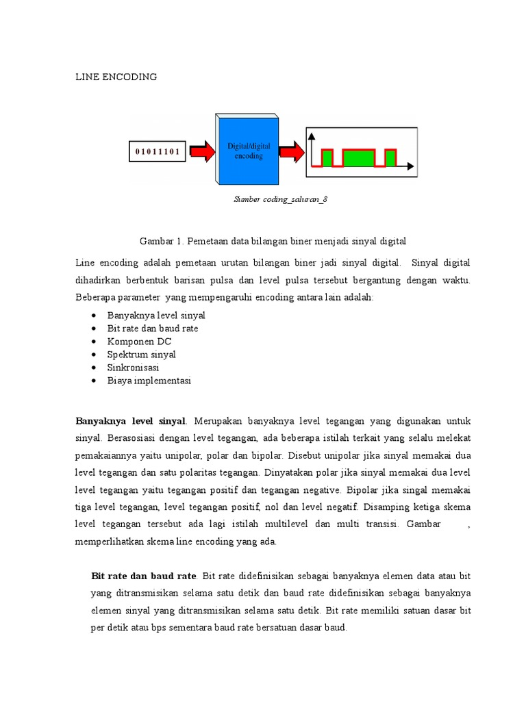 Download line coding teknik transmisi digital docshare ccuart Choice Image