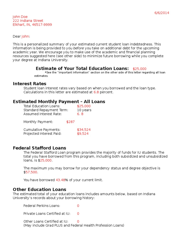 Iu Loan Debt Letter Example Docshare Tips