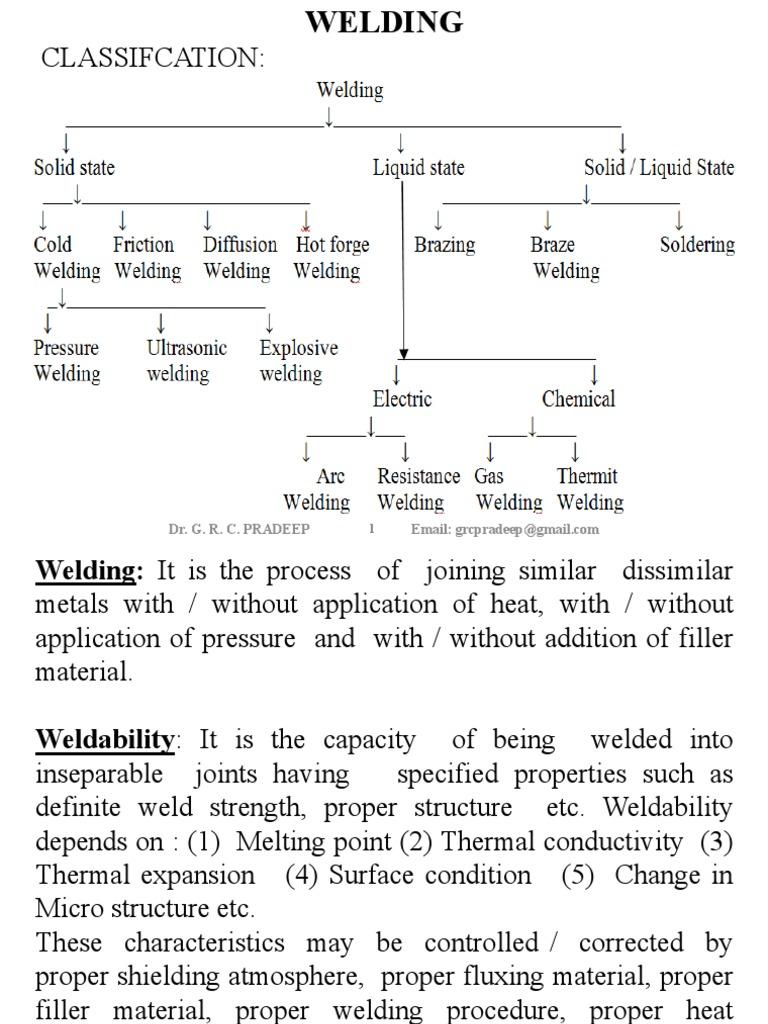 Welding Made Easy Explosive Diagram