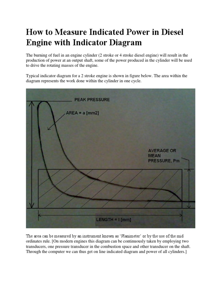 How To Measure Indicated Power In Diesel Engine With Indicator 4 Cycle Diagram