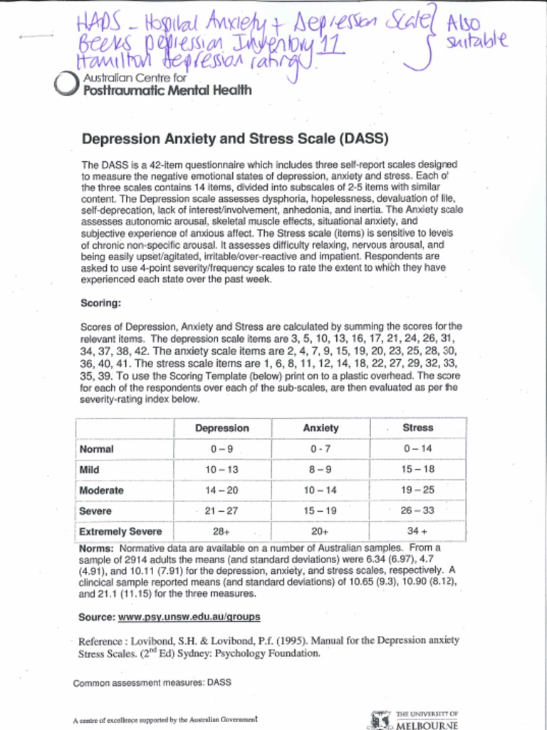 the depression anxiety and depression scale Is it depression/anxiety inner signs outer signs depression postnatal depression anxiety if you need to talk about your test call the depression helpline on.