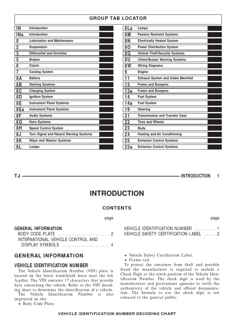 Download Manual De Taller Jeep Wrangler Tj Yj Heater Wiring Diagram 1999 Service Introduction