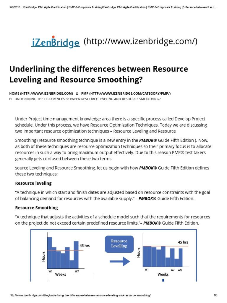 Download Izenbridge Pmi Agile Certification Pmp Corporate