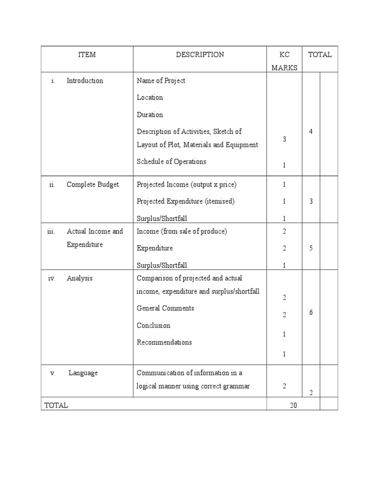 cxc csec agricultural science sba cost analyses mark