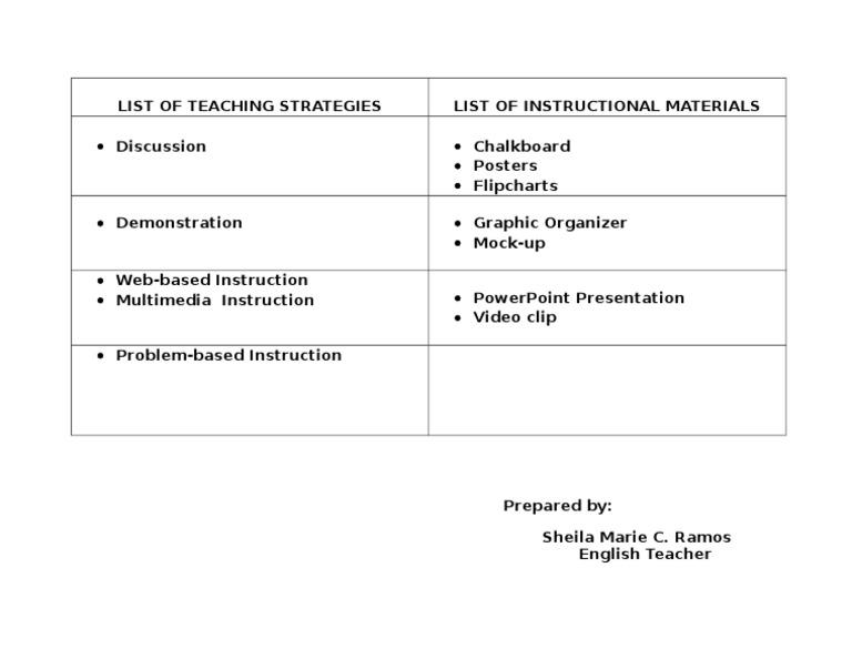 Teaching Strategies Docshare