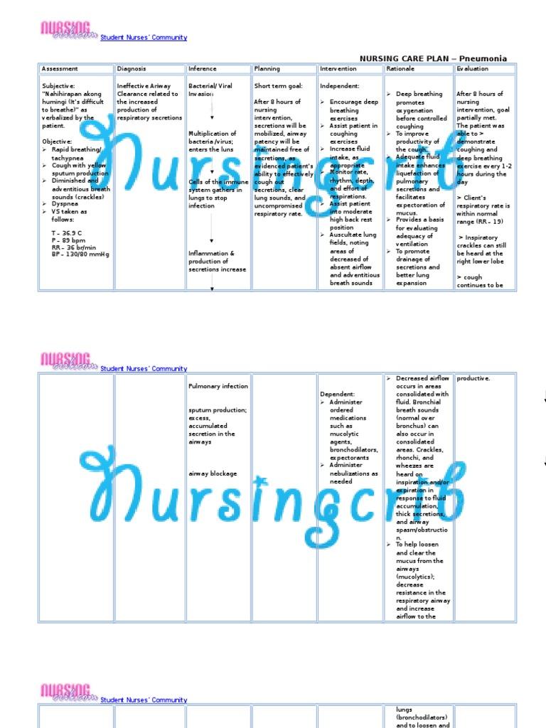 mi nursing care plan